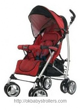 Stroller ABC Design Amigo