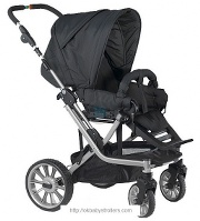 Stroller Teutonia Mistral S